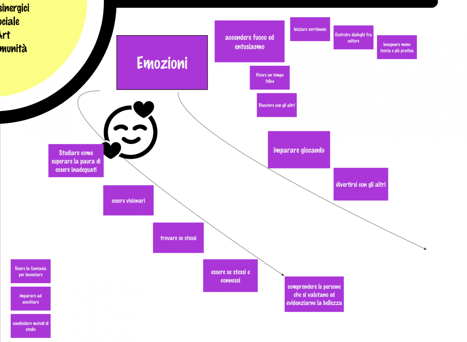 quadrante-emozioni